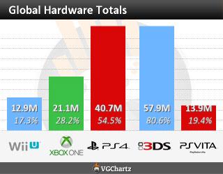 worldwide_totals