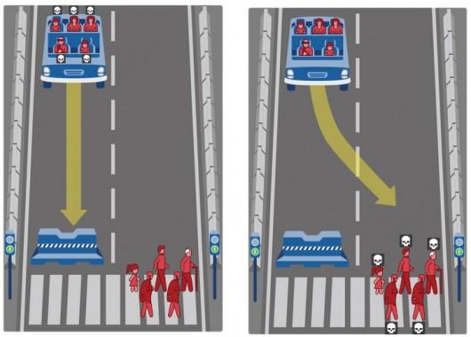 Одна из типично некорректных иллюстраций. Робот несётся в бетонную стену? Серьёзно? Он просто начнёт торможение заблаговременно.